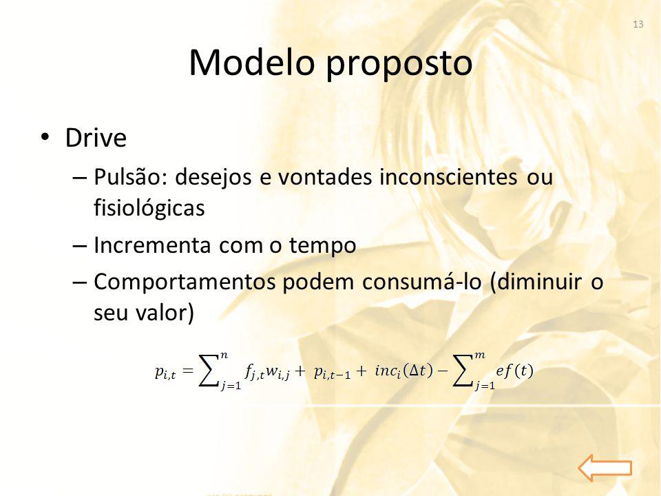 Modelo proposto Drive. Pulsão: desejos e vontades inconscientes ou fisiológicas. Incrementa com o tempo.