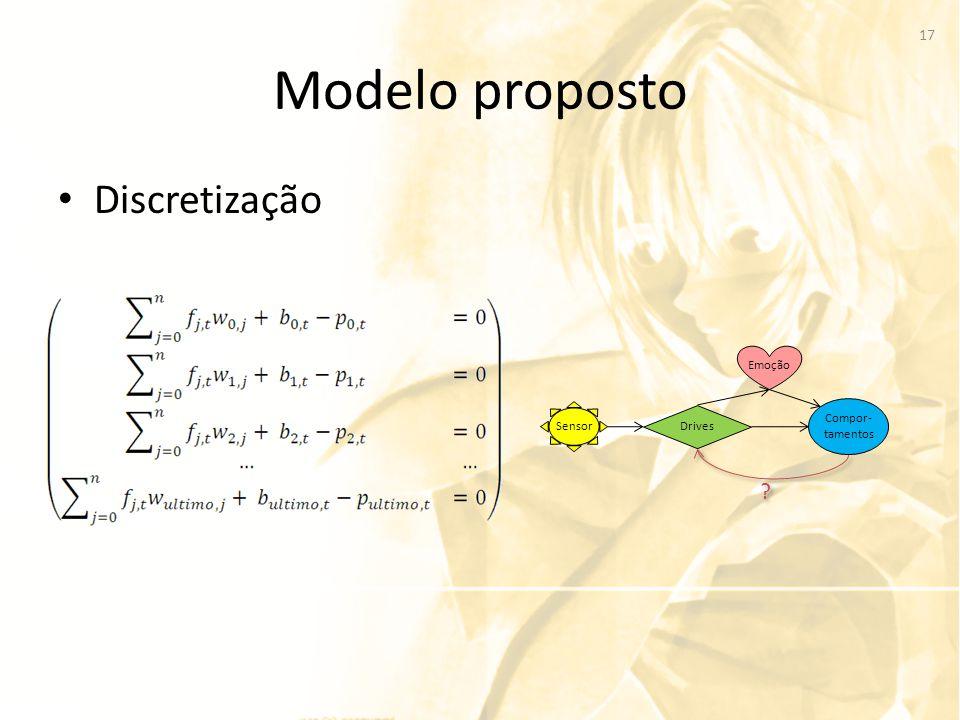 Modelo proposto Discretização Emoção Sensor Drives Compor- tamentos
