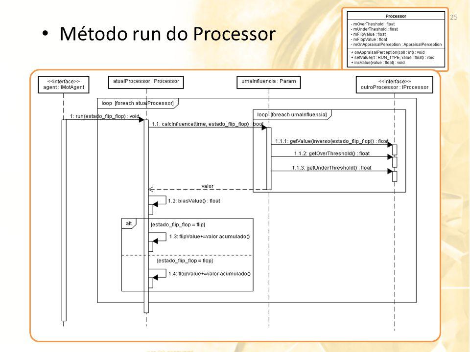 Método run do Processor