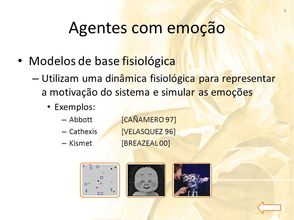 Agentes com emoção Modelos de base fisiológica