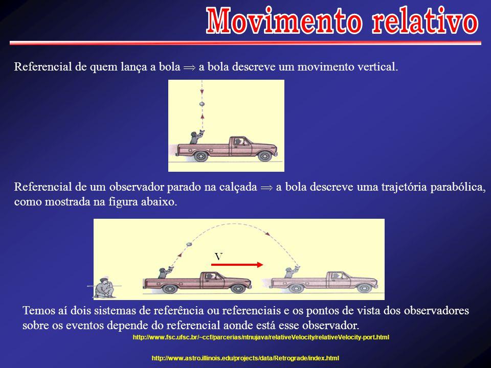 Movimento relativo Referencial de quem lança a bola  a bola descreve um movimento vertical.