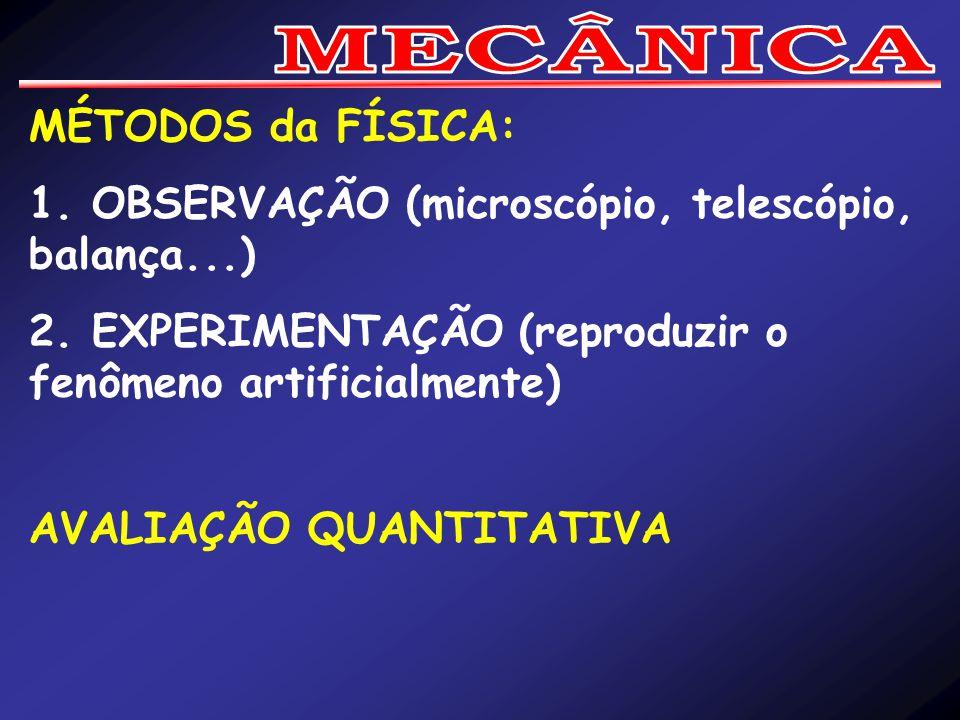 MECÂNICA MÉTODOS da FÍSICA: