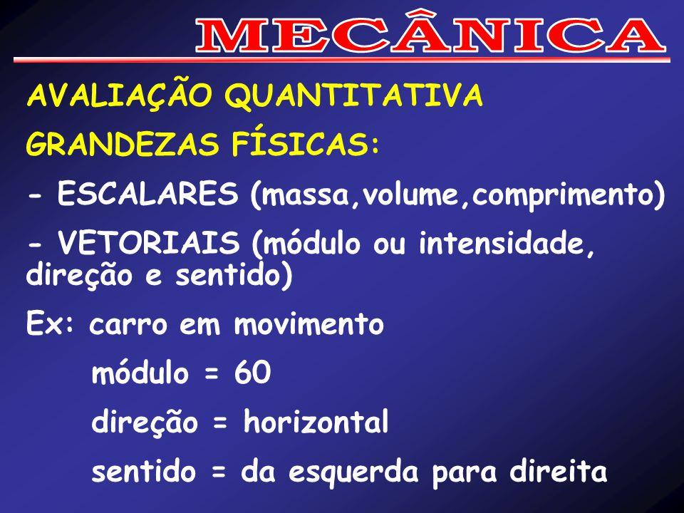 MECÂNICA AVALIAÇÃO QUANTITATIVA GRANDEZAS FÍSICAS: