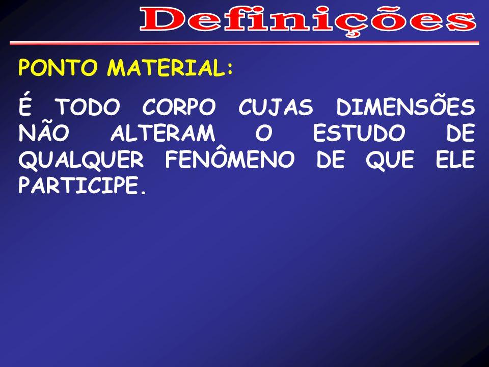 Definições PONTO MATERIAL: