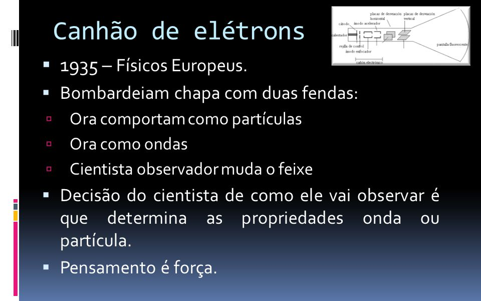 Canhão de elétrons 1935 – Físicos Europeus.