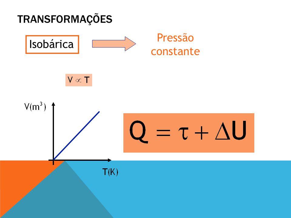 Transformações Pressão constante Isobárica