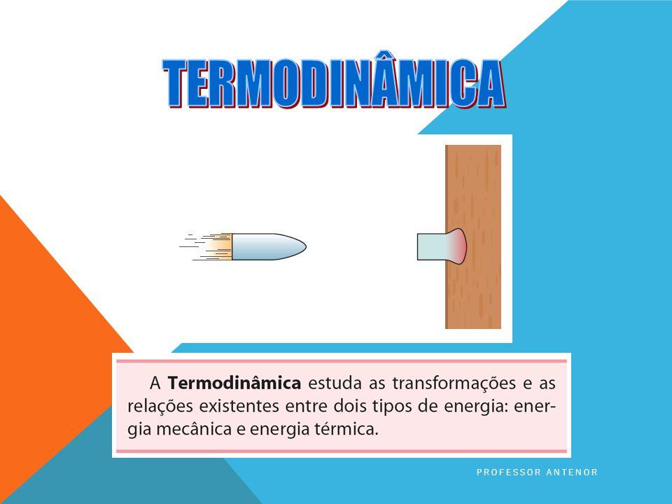 TERMODINÂMICA Professor Antenor