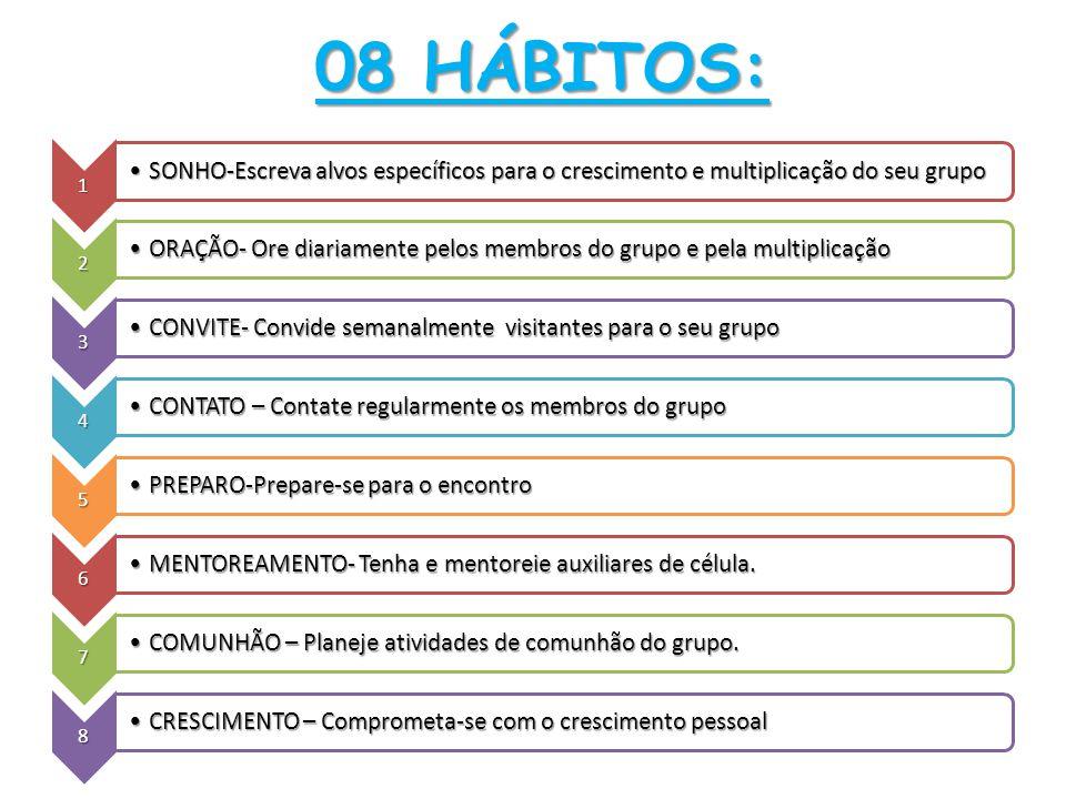 08 HÁBITOS: 1. SONHO-Escreva alvos específicos para o crescimento e multiplicação do seu grupo. 2.