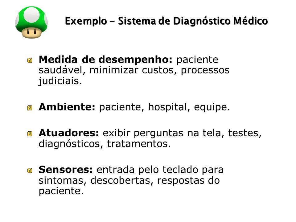 Exemplo - Sistema de Diagnóstico Médico