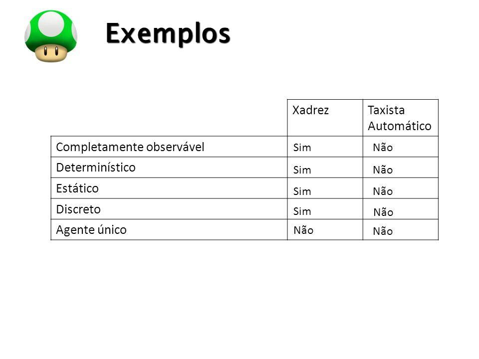 Exemplos Xadrez Taxista Automático Completamente observável