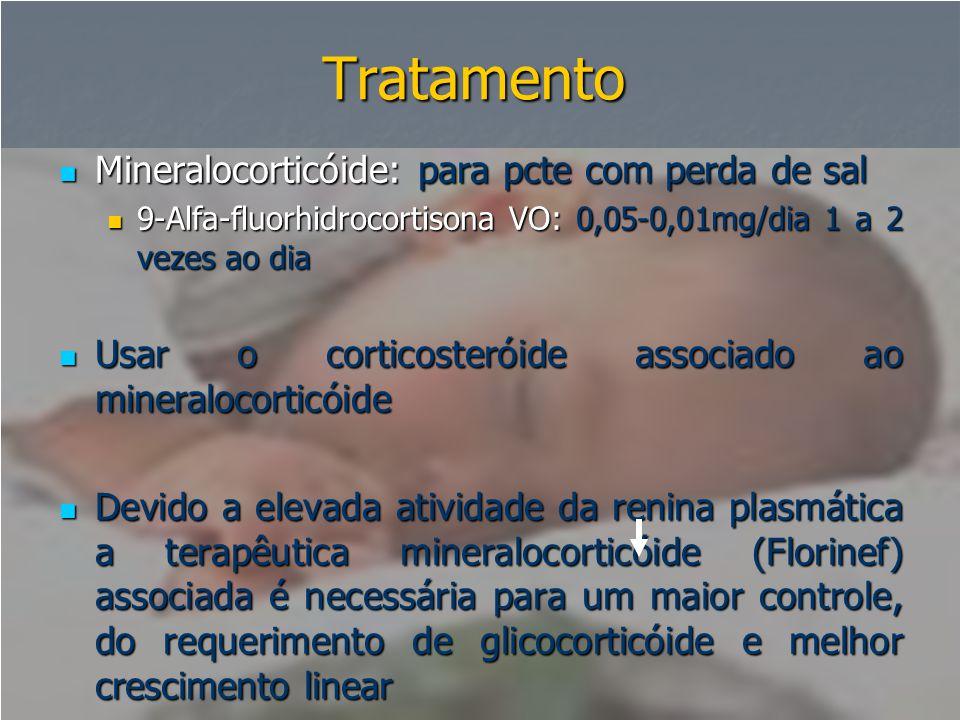 Tratamento Mineralocorticóide: para pcte com perda de sal
