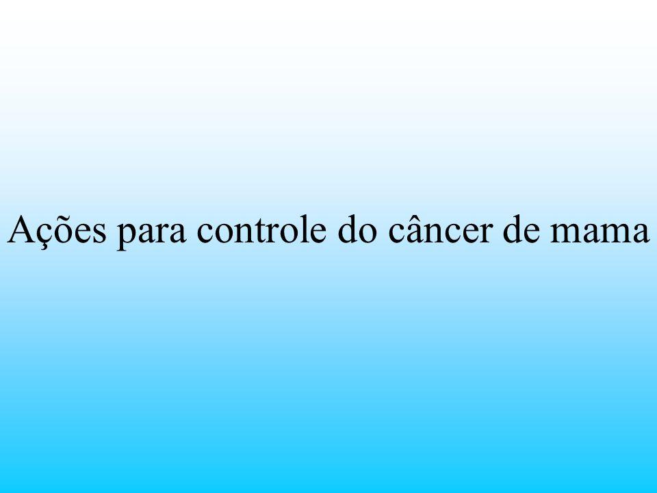Ações para controle do câncer de mama