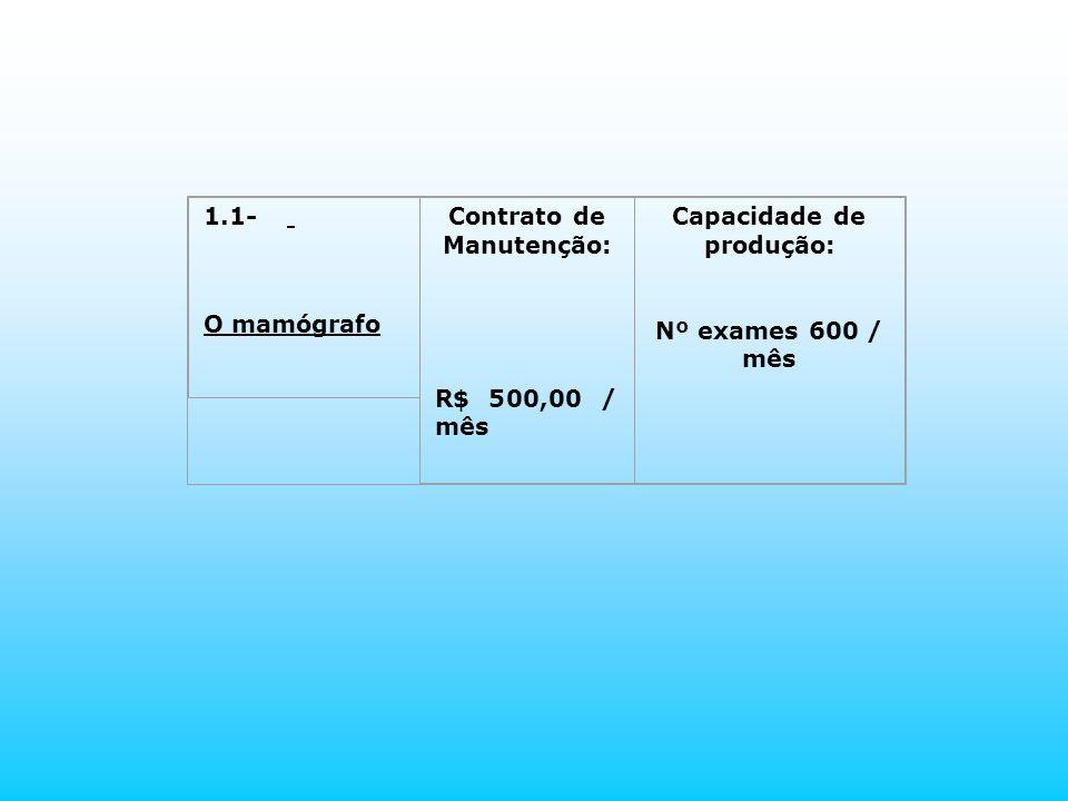 Contrato de Manutenção: Capacidade de produção: