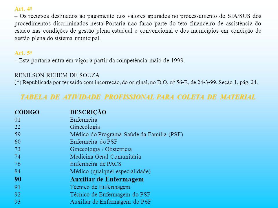 TABELA DE ATIVIDADE PROFISSIONAL PARA COLETA DE MATERIAL