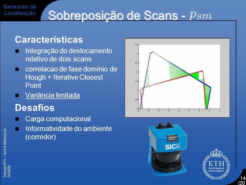 Sobreposição de Scans -