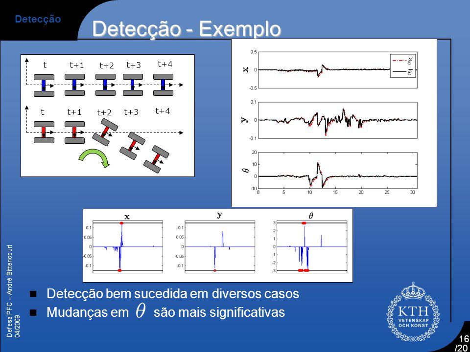 Detecção - Exemplo Detecção bem sucedida em diversos casos