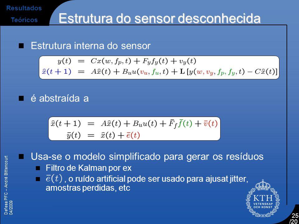 Estrutura do sensor desconhecida