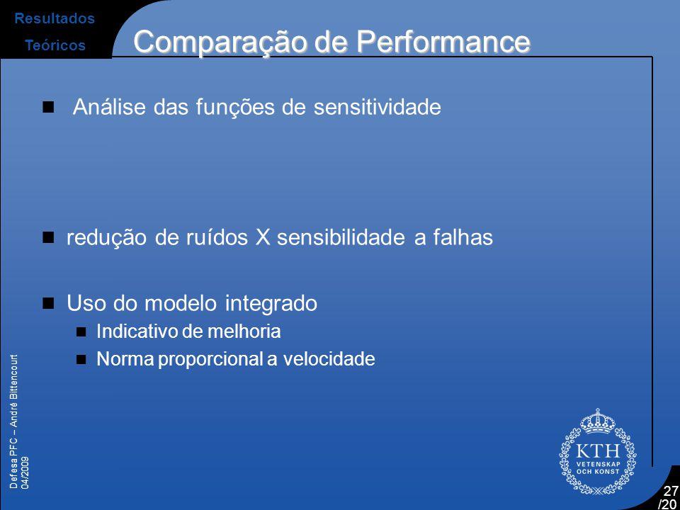 Comparação de Performance