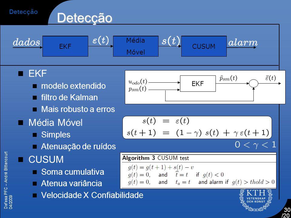 Detecção EKF Média Móvel CUSUM modelo extendido filtro de Kalman