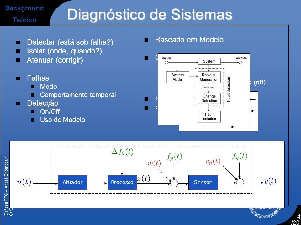 Diagnóstico de Sistemas