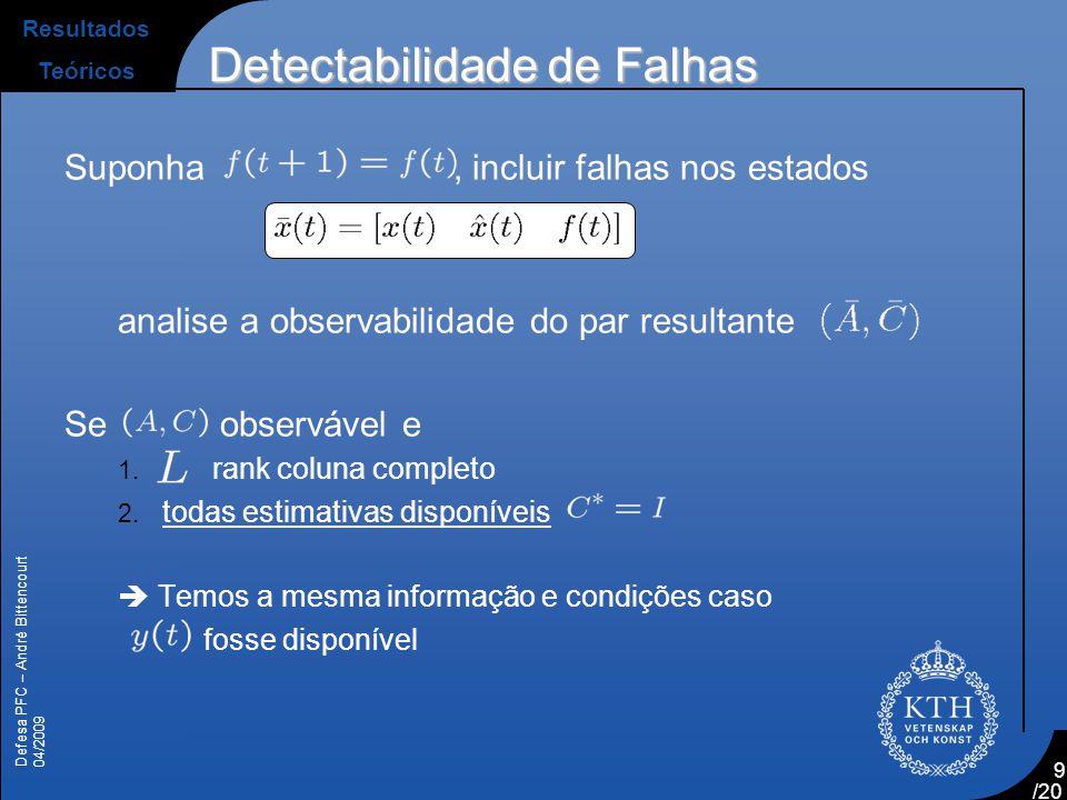 Detectabilidade de Falhas