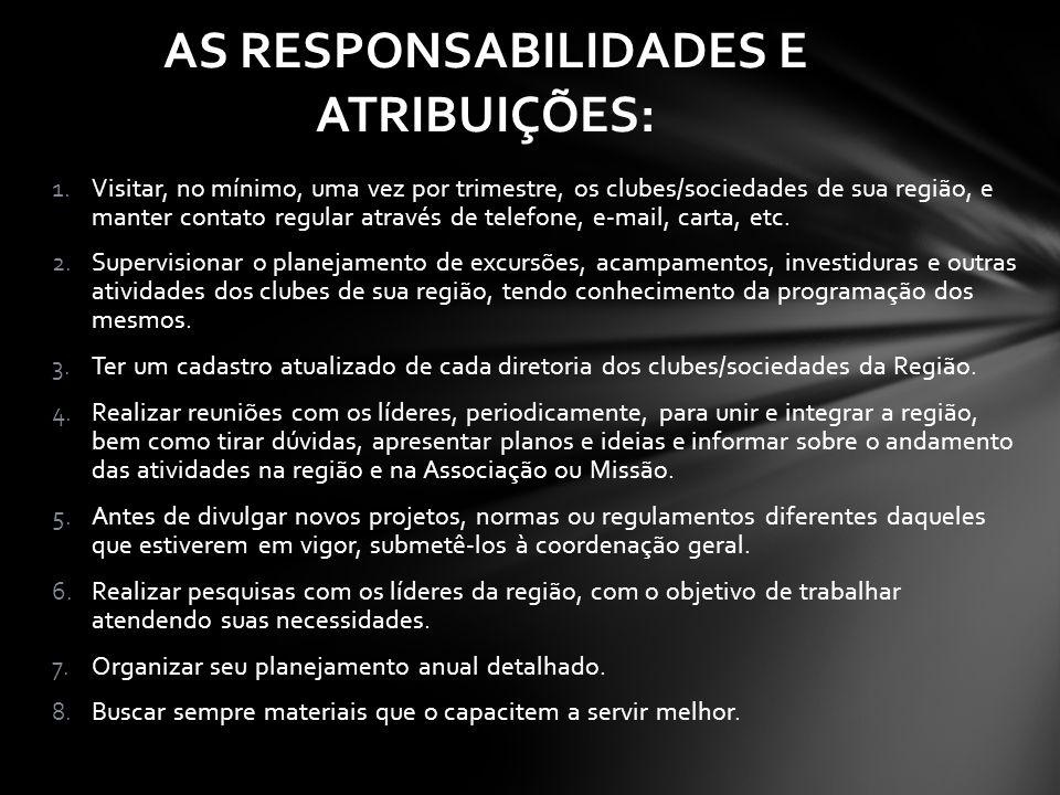 AS Responsabilidades e atribuições: