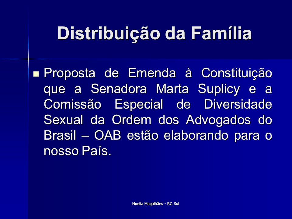 Distribuição da Família