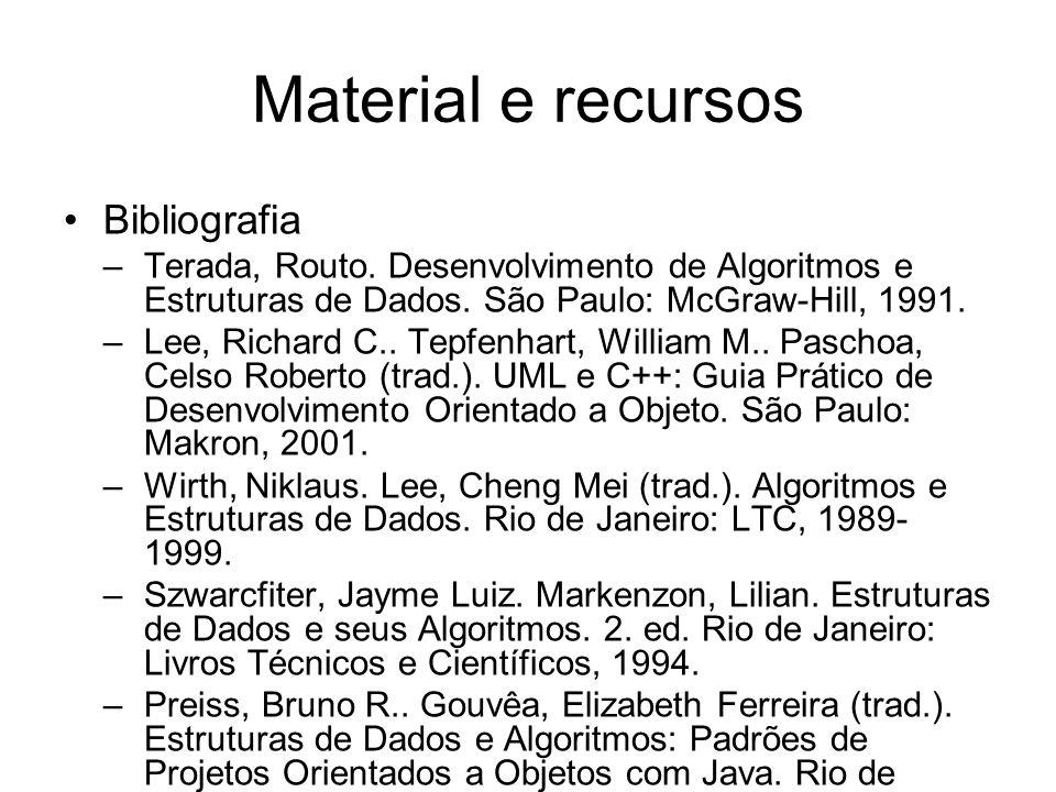 Material e recursos Bibliografia