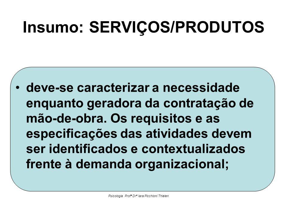 Insumo: SERVIÇOS/PRODUTOS