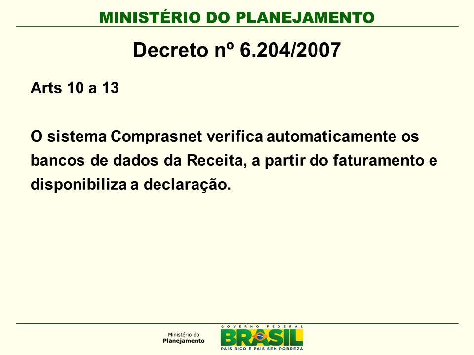 Decreto nº 6.204/2007 Arts 10 a 13. O sistema Comprasnet verifica automaticamente os. bancos de dados da Receita, a partir do faturamento e.