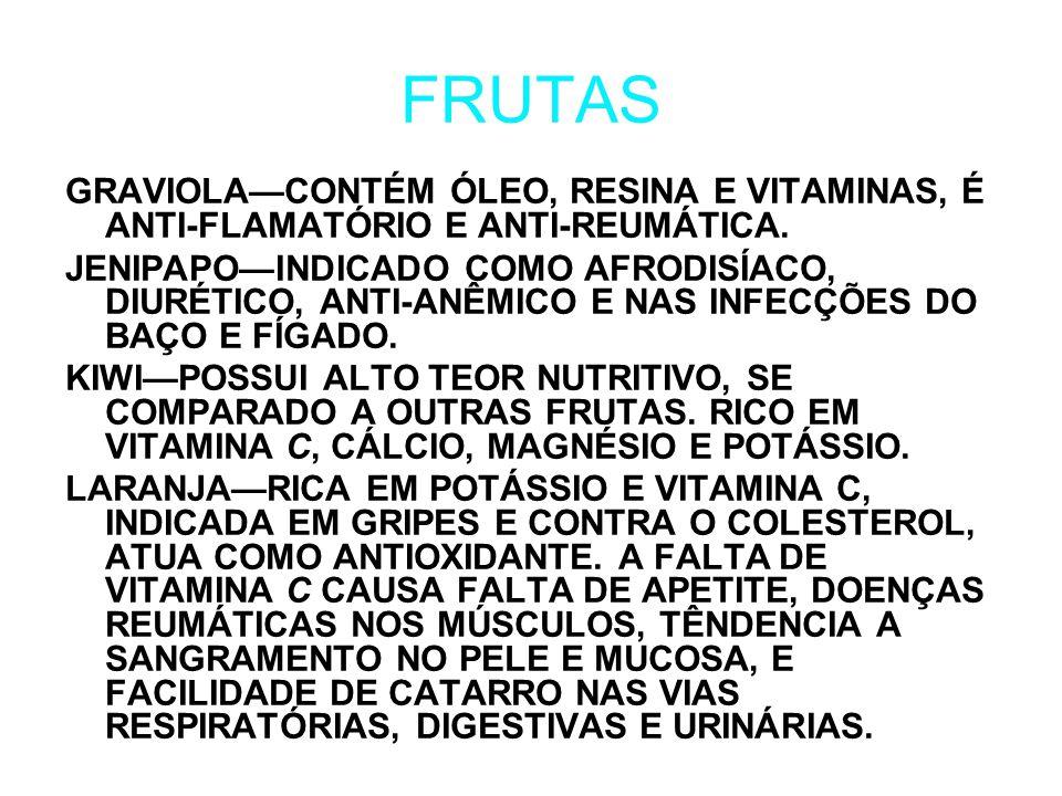 FRUTAS GRAVIOLA—CONTÉM ÓLEO, RESINA E VITAMINAS, É ANTI-FLAMATÓRIO E ANTI-REUMÁTICA.