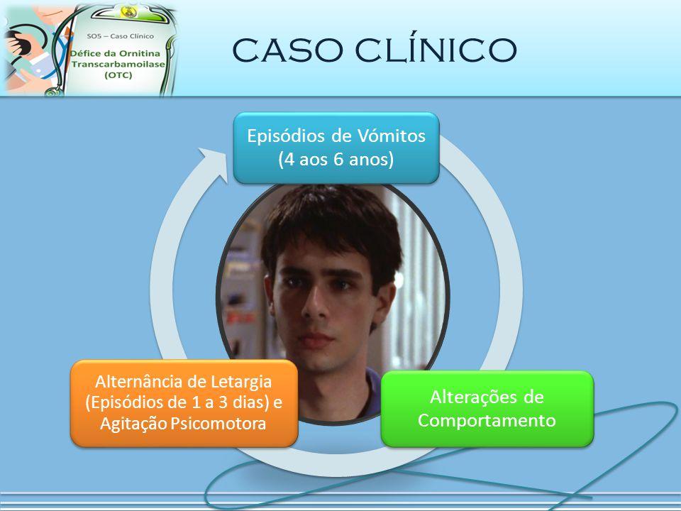 caso clínico Episódios de Vómitos (4 aos 6 anos)