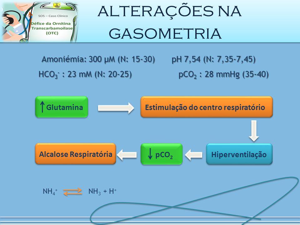 alterações na gasometria