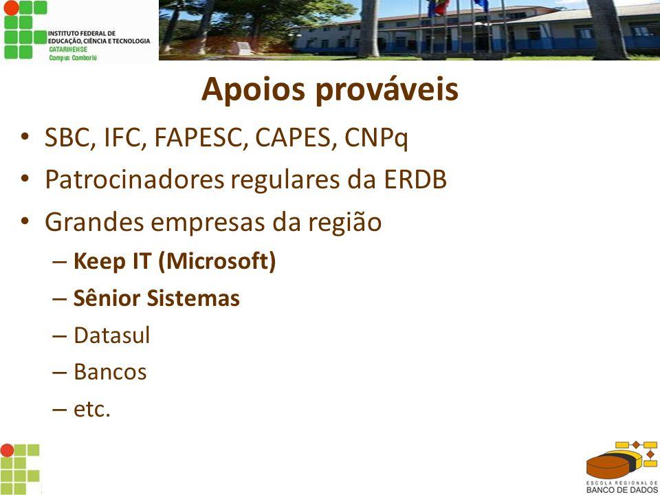 Apoios prováveis SBC, IFC, FAPESC, CAPES, CNPq