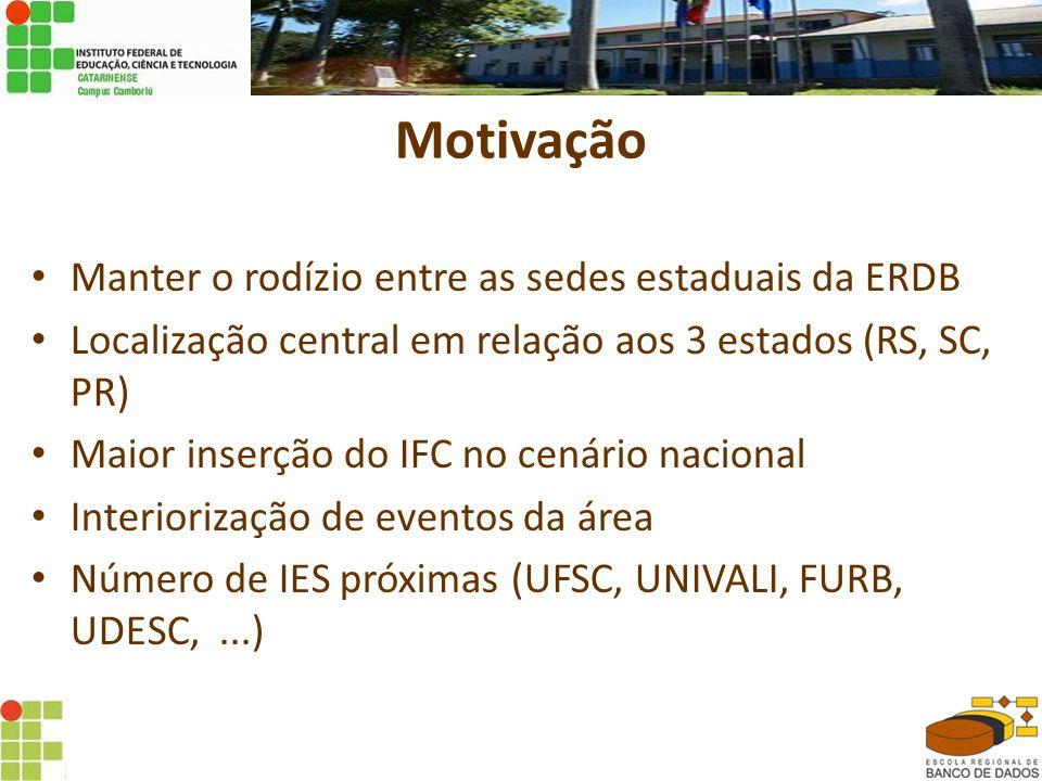 Motivação Manter o rodízio entre as sedes estaduais da ERDB