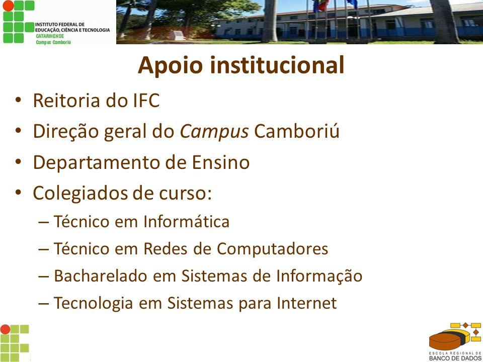 Apoio institucional Reitoria do IFC Direção geral do Campus Camboriú