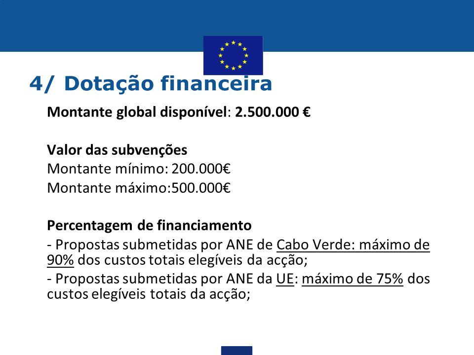 4/ Dotação financeira Montante global disponível: 2.500.000 €