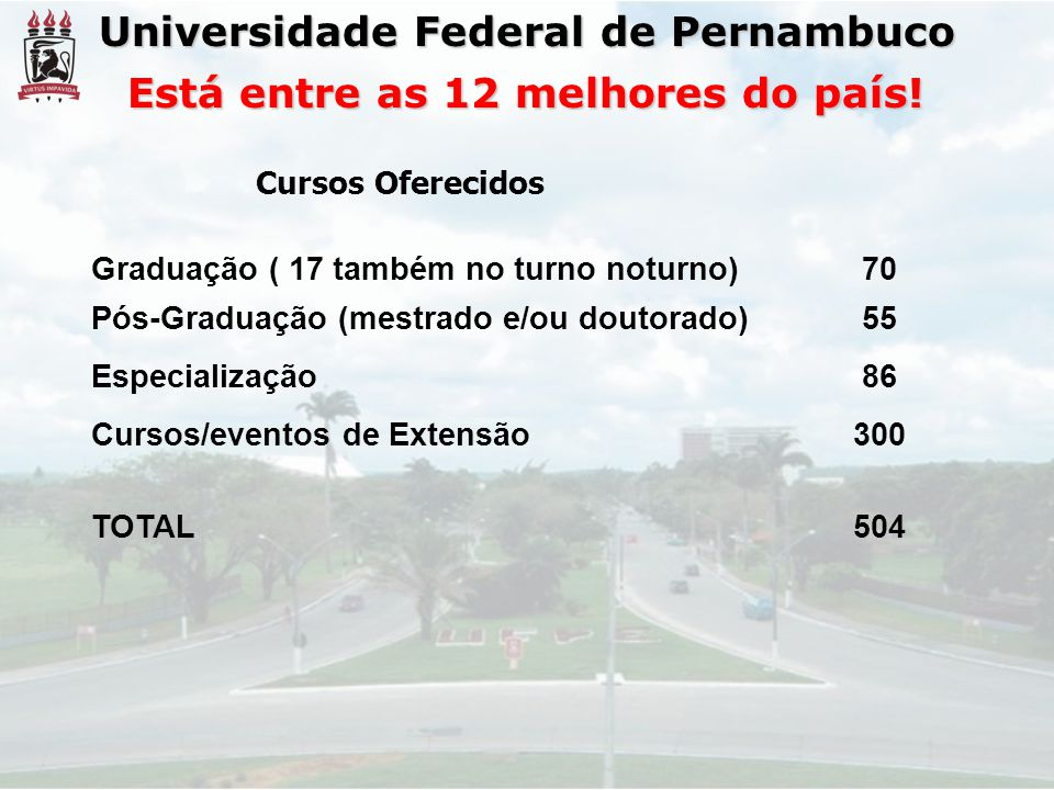 Universidade Federal de Pernambuco Está entre as 12 melhores do país!