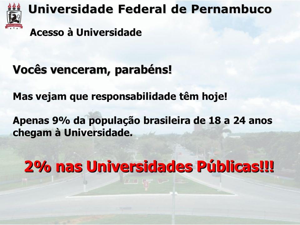2% nas Universidades Públicas!!!