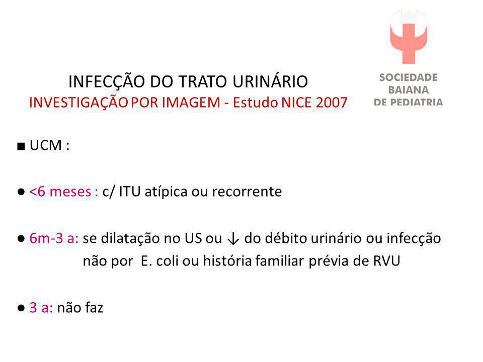INFECÇÃO DO TRATO URINÁRIO INVESTIGAÇÃO POR IMAGEM - Estudo NICE 2007