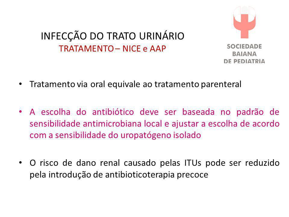 INFECÇÃO DO TRATO URINÁRIO TRATAMENTO – NICE e AAP