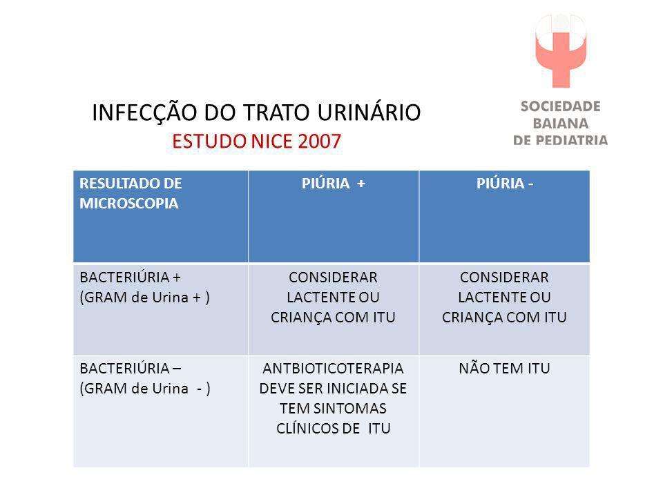 INFECÇÃO DO TRATO URINÁRIO ESTUDO NICE 2007