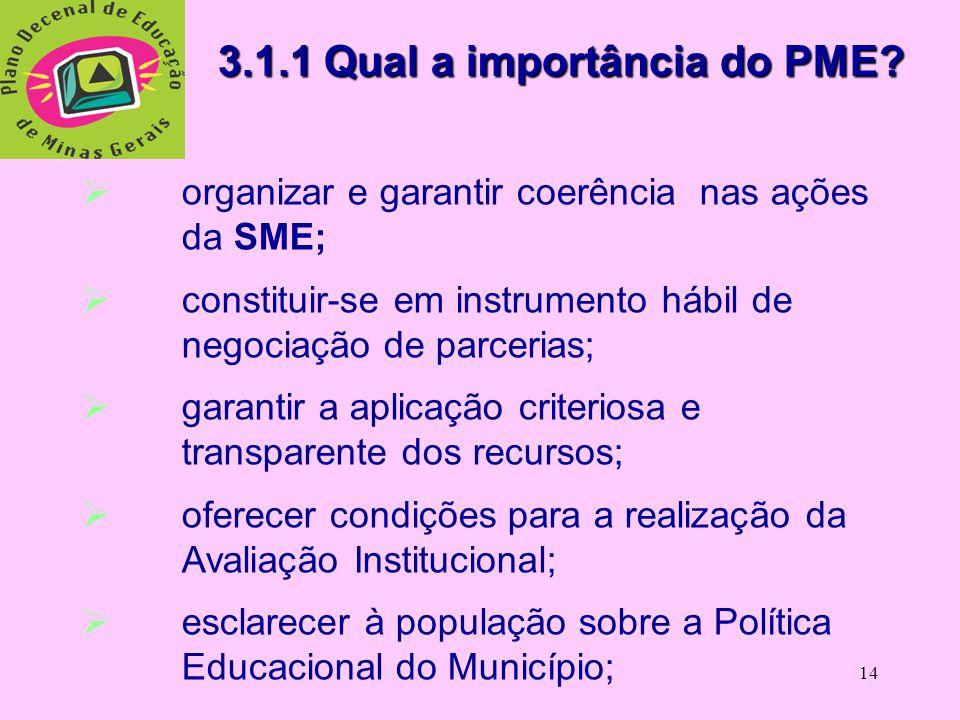 3.1.1 Qual a importância do PME