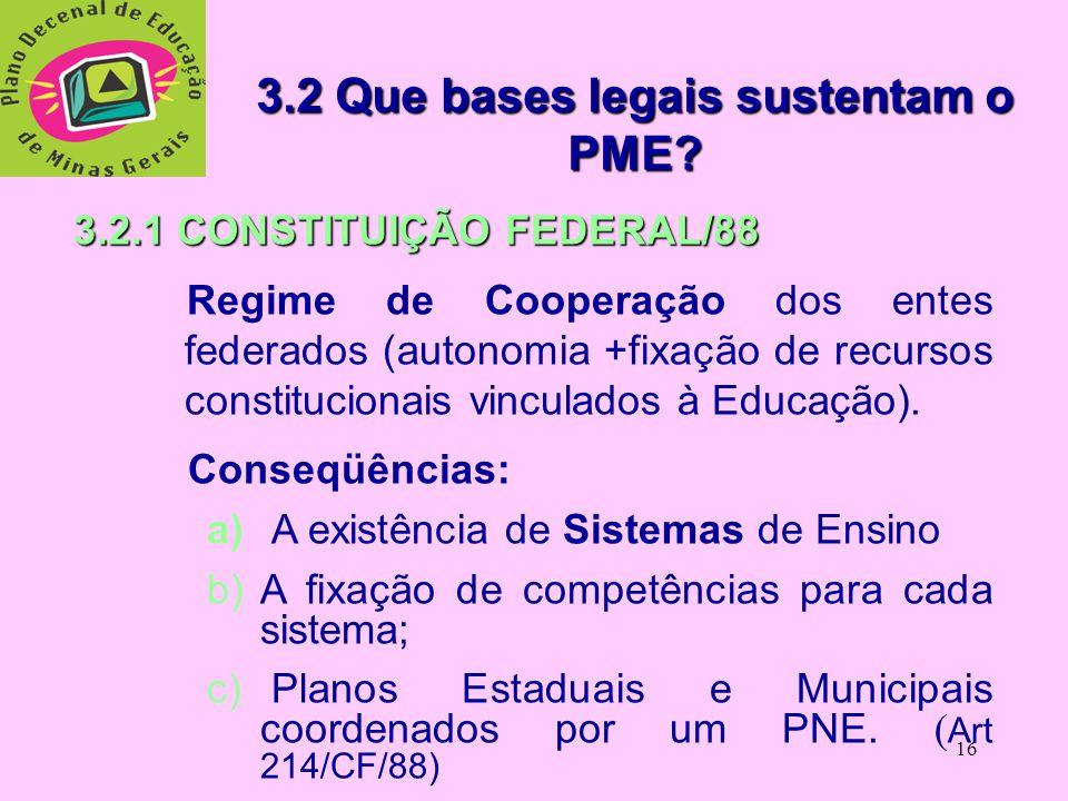 3.2 Que bases legais sustentam o PME