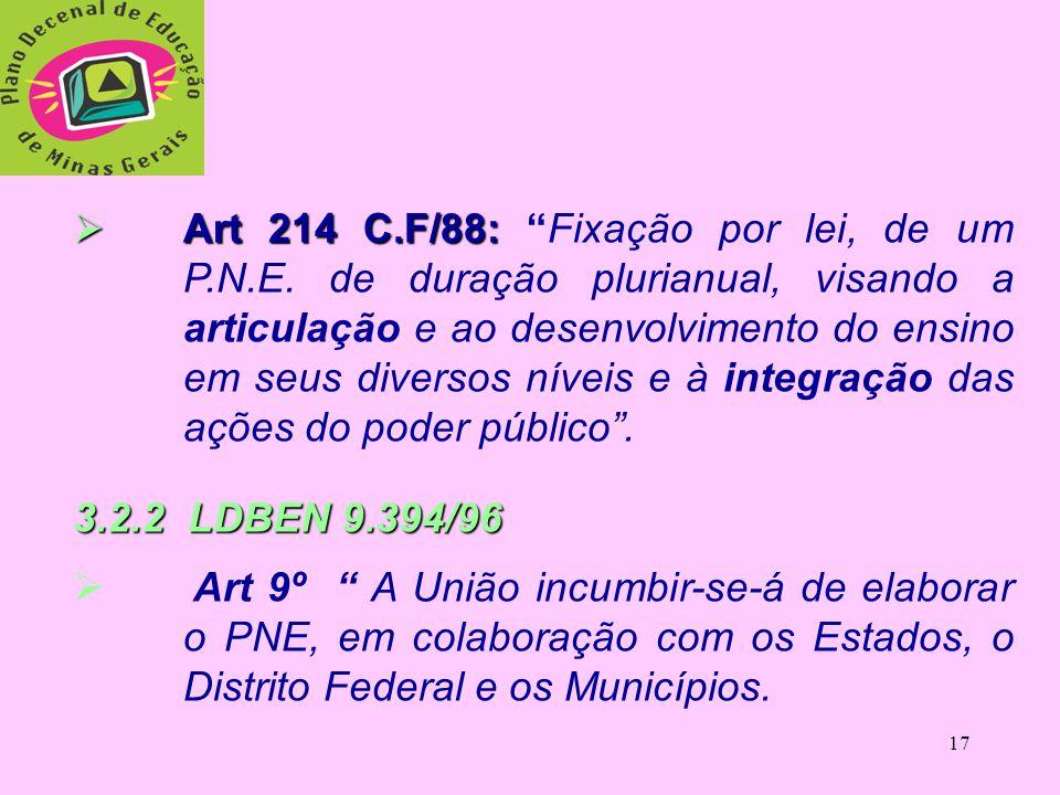 Art 214 C. F/88: Fixação por lei, de um P. N. E