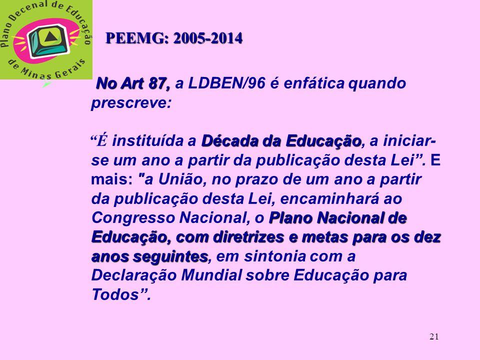 PEEMG: 2005-2014 No Art 87, a LDBEN/96 é enfática quando prescreve: