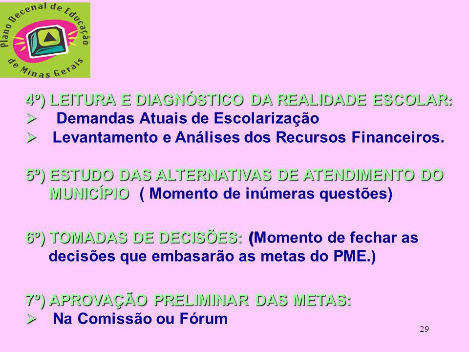 4º) LEITURA E DIAGNÓSTICO DA REALIDADE ESCOLAR: