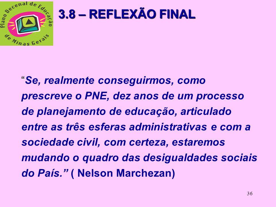 3.8 – REFLEXÃO FINAL