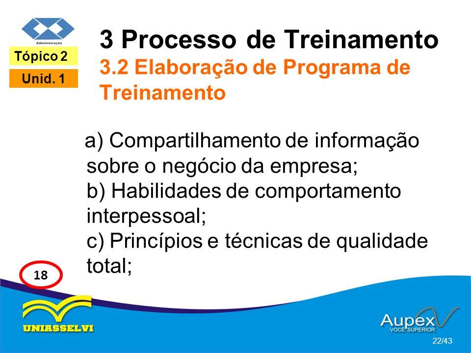 3 Processo de Treinamento 3.2 Elaboração de Programa de Treinamento