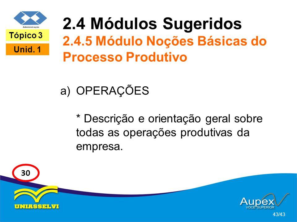 2.4 Módulos Sugeridos 2.4.5 Módulo Noções Básicas do Processo Produtivo